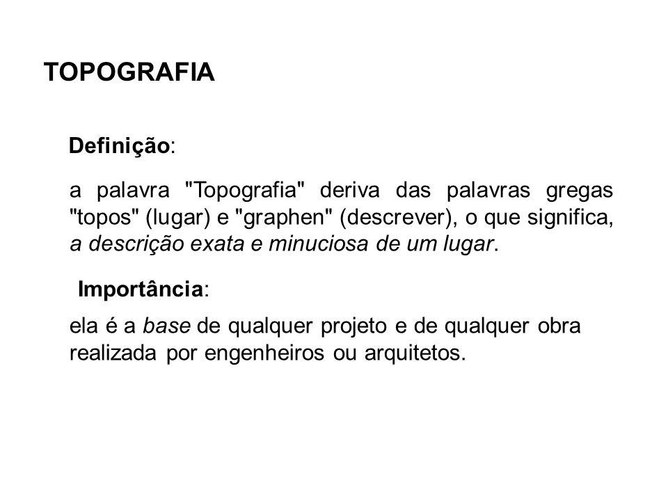 TOPOGRAFIA Definição: