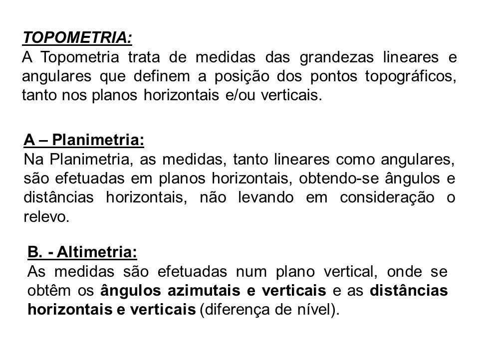 TOPOMETRIA: