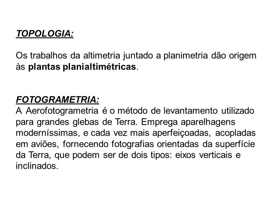 TOPOLOGIA: Os trabalhos da altimetria juntado a planimetria dão origem às plantas planialtimétricas.