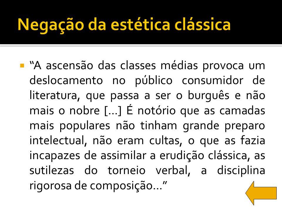 Negação da estética clássica