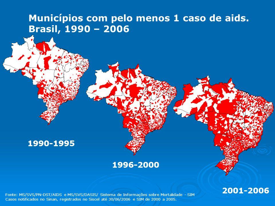 Municípios com pelo menos 1 caso de aids. Brasil, 1990 – 2006