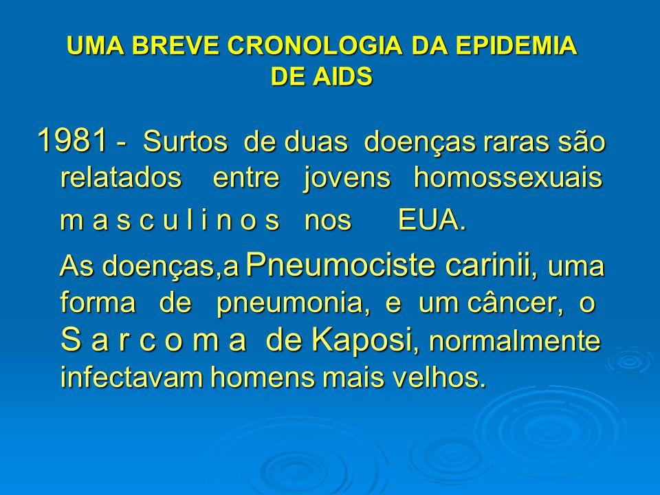 UMA BREVE CRONOLOGIA DA EPIDEMIA DE AIDS