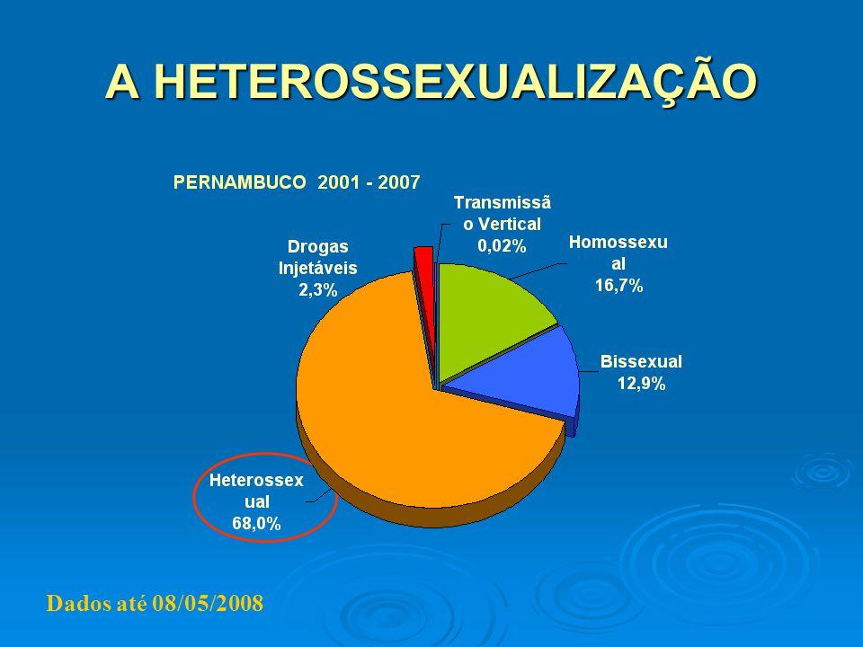 A HETEROSSEXUALIZAÇÃO