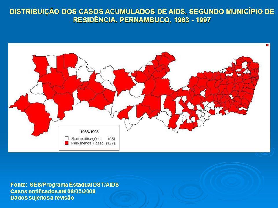 DISTRIBUIÇÃO DOS CASOS ACUMULADOS DE AIDS, SEGUNDO MUNICÍPIO DE RESIDÊNCIA. PERNAMBUCO, 1983 - 1997