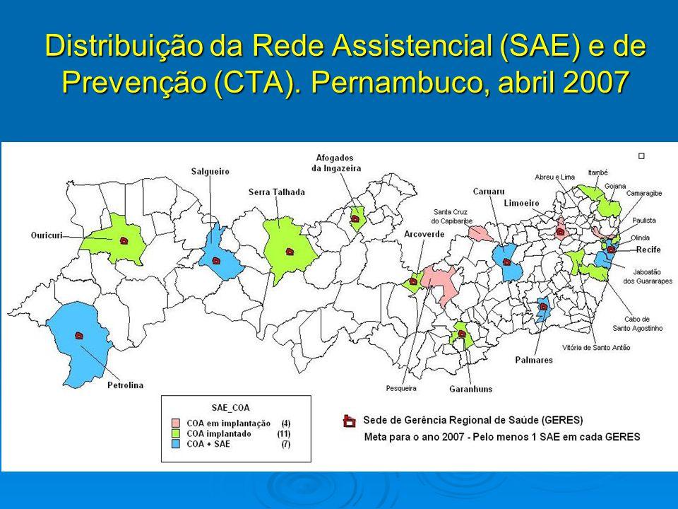 Distribuição da Rede Assistencial (SAE) e de Prevenção (CTA)