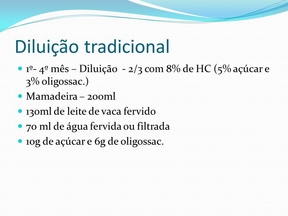 Diluição tradicional 1º- 4º mês – Diluição - 2/3 com 8% de HC (5% açúcar e 3% oligossac.) Mamadeira – 200ml.