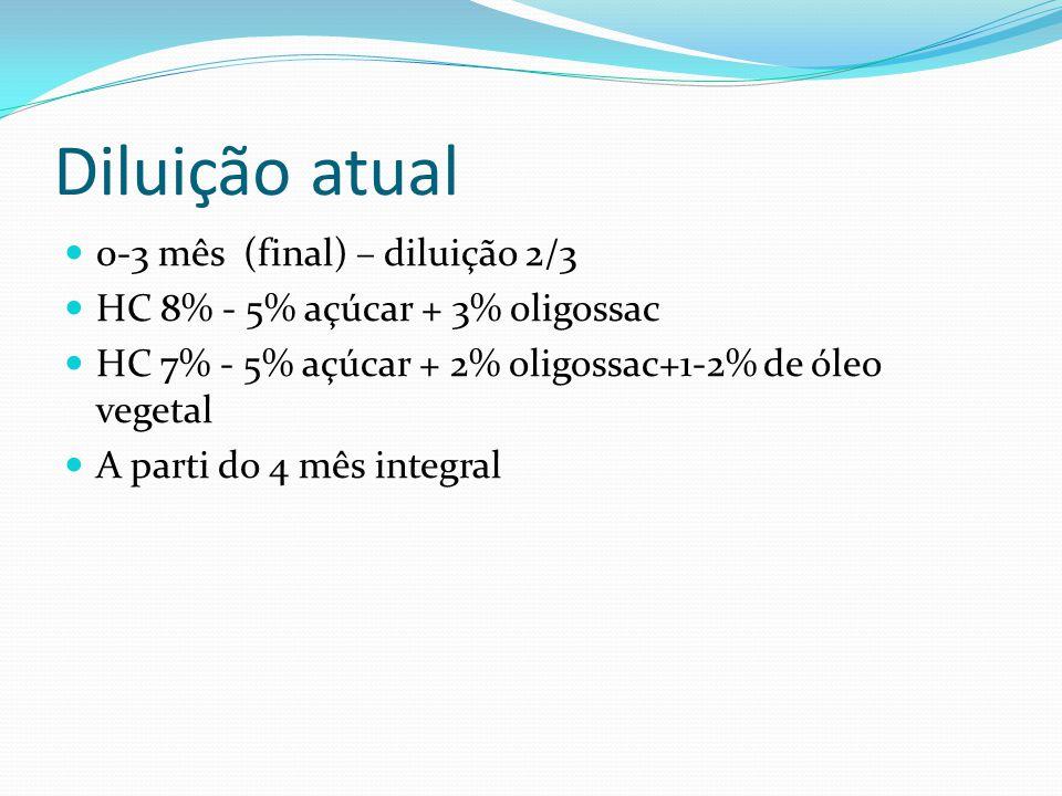 Diluição atual 0-3 mês (final) – diluição 2/3