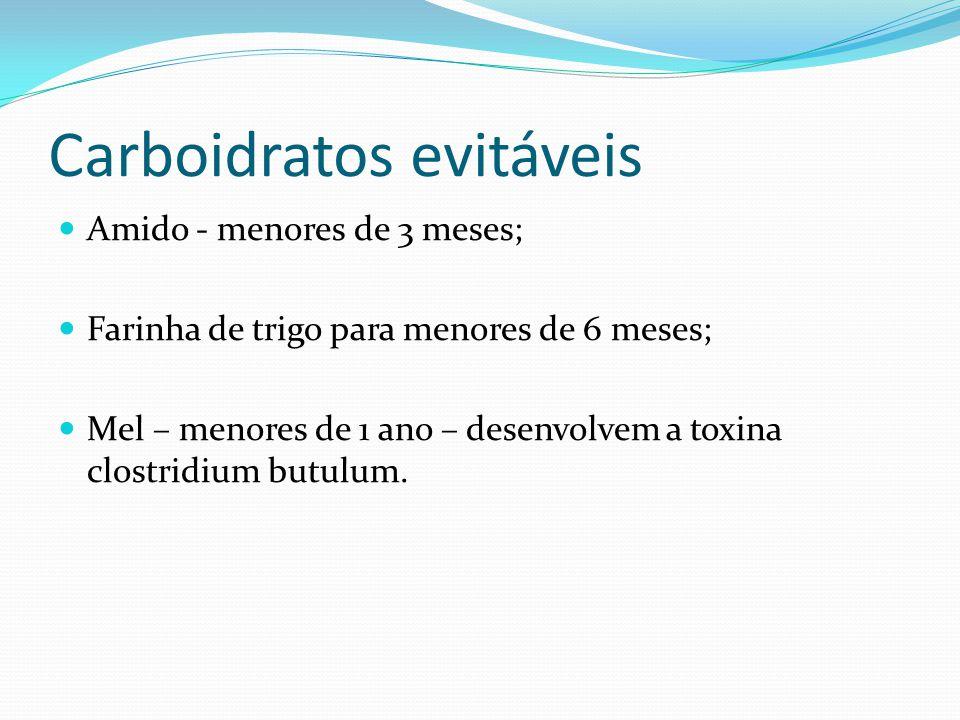 Carboidratos evitáveis