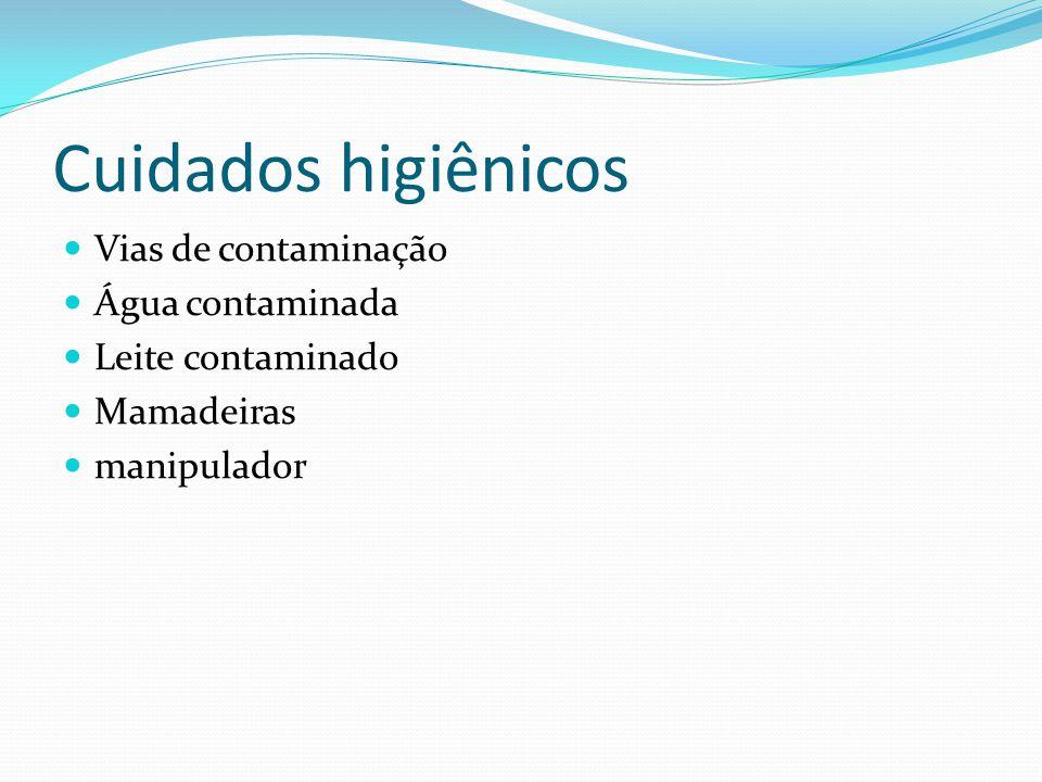 Cuidados higiênicos Vias de contaminação Água contaminada