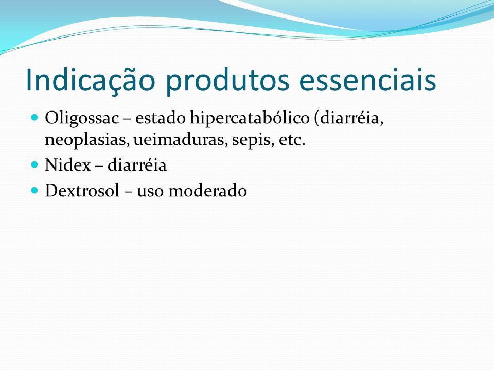 Indicação produtos essenciais