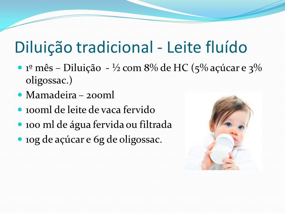 Diluição tradicional - Leite fluído