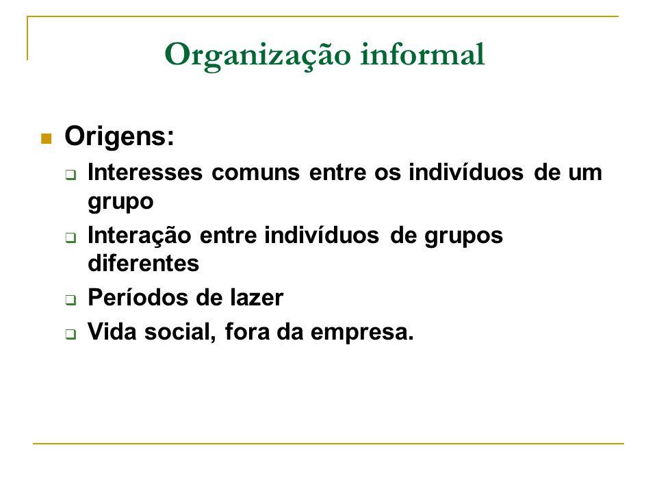 Organização informal Origens: