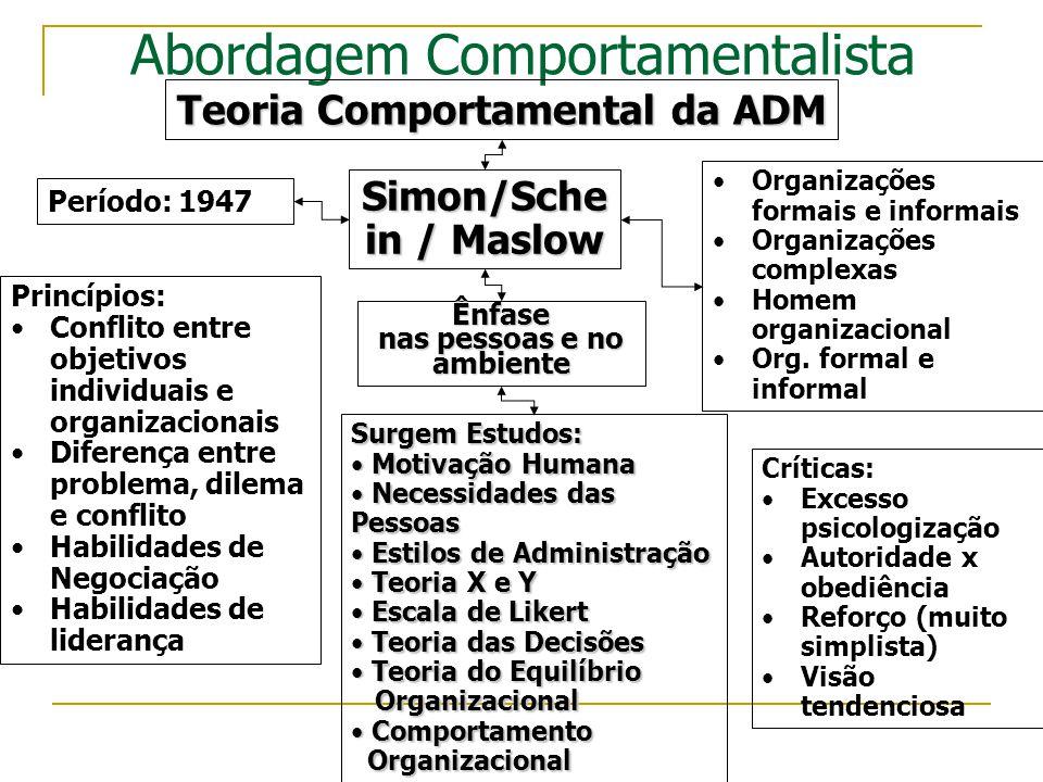 Teoria Comportamental da ADM nas pessoas e no ambiente