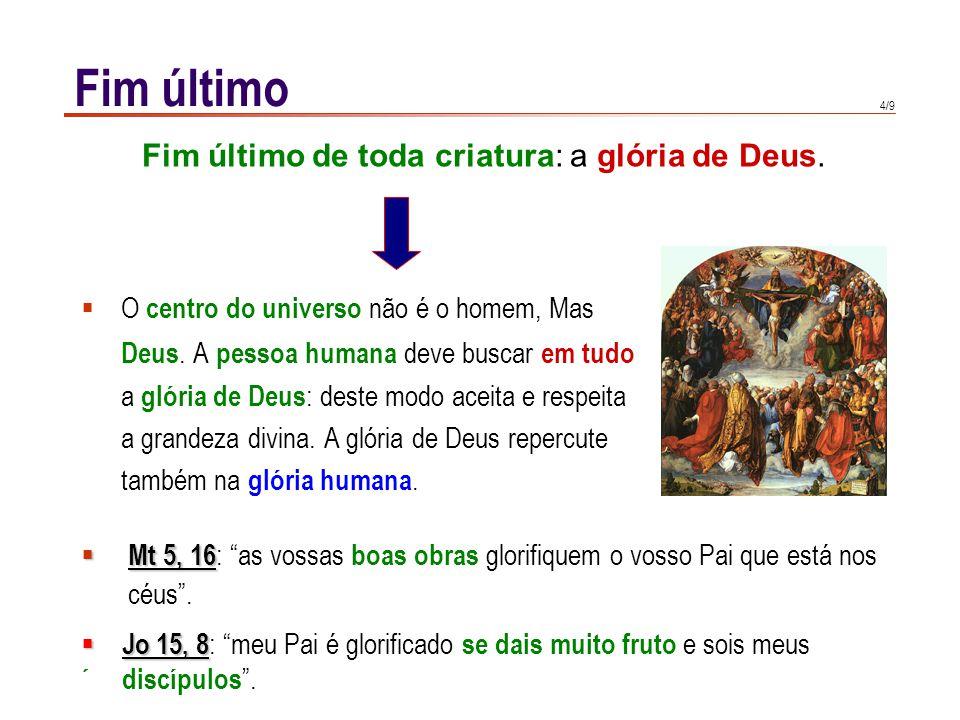 Fim último Deveres morais do homem com o seu Criador: 1