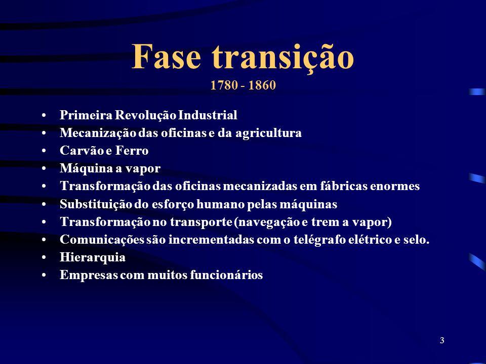 Fase transição 1780 - 1860 Primeira Revolução Industrial