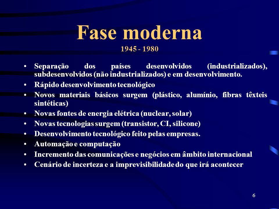 Fase moderna 1945 - 1980 Separação dos países desenvolvidos (industrializados), subdesenvolvidos (não industrializados) e em desenvolvimento.