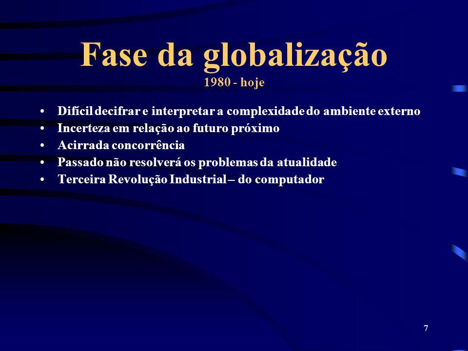 Fase da globalização 1980 - hoje