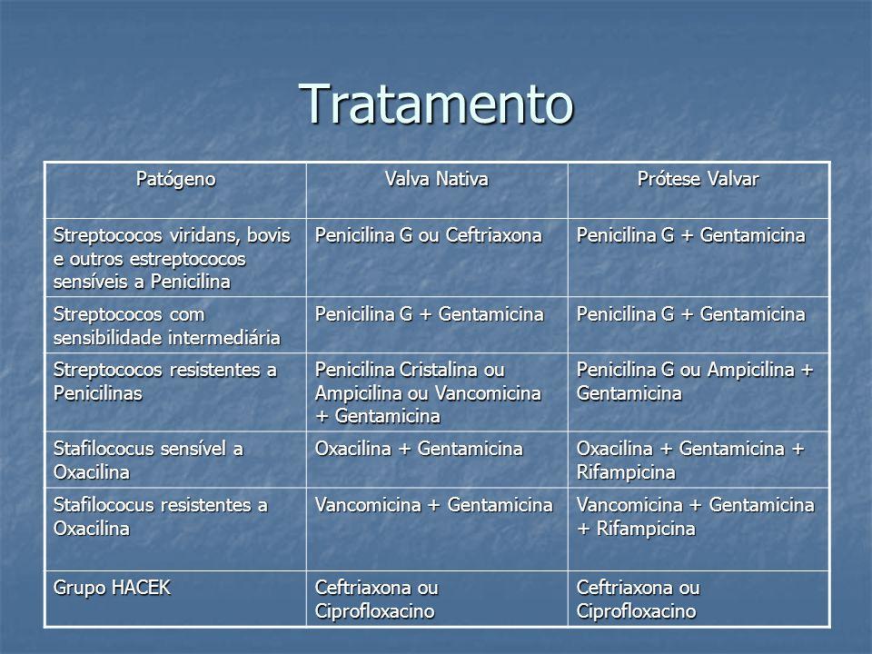Tratamento Patógeno Valva Nativa Prótese Valvar
