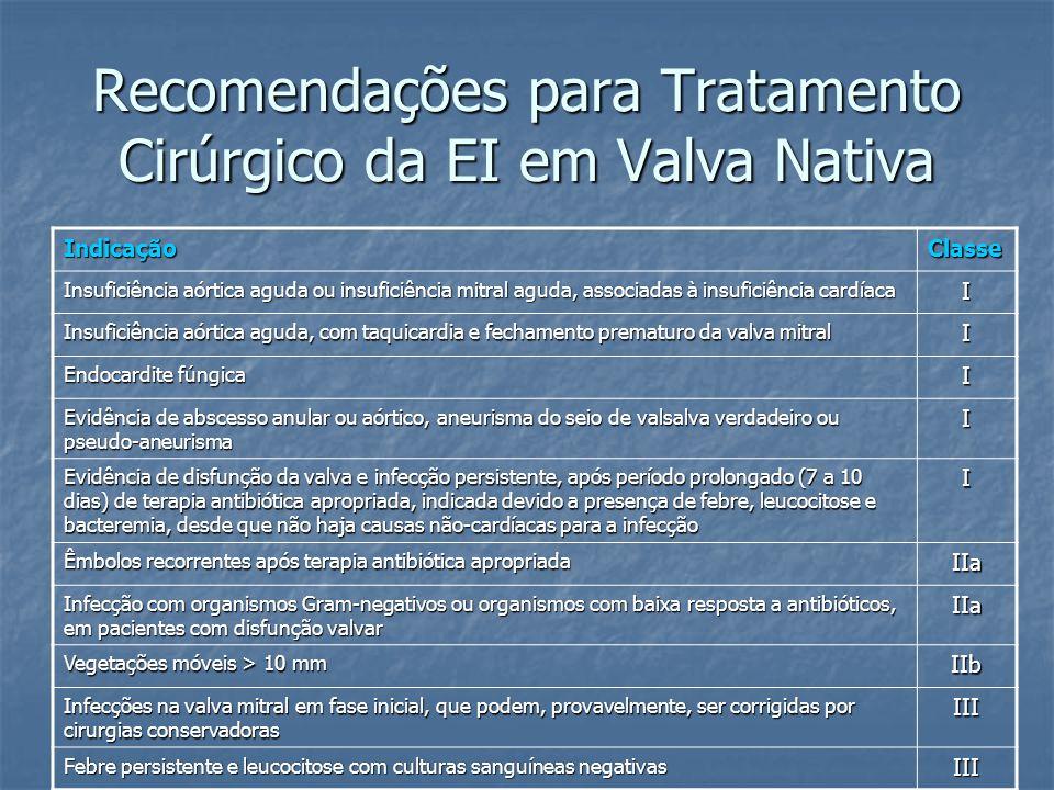 Recomendações para Tratamento Cirúrgico da EI em Valva Nativa