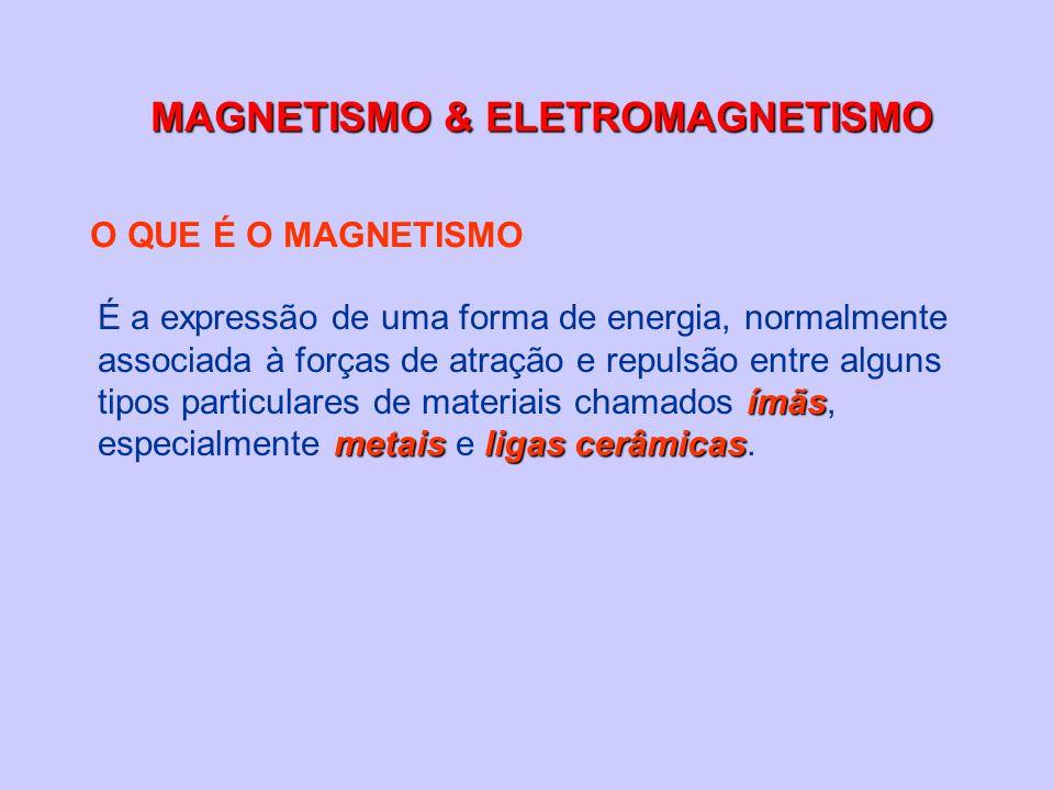 MAGNETISMO & ELETROMAGNETISMO