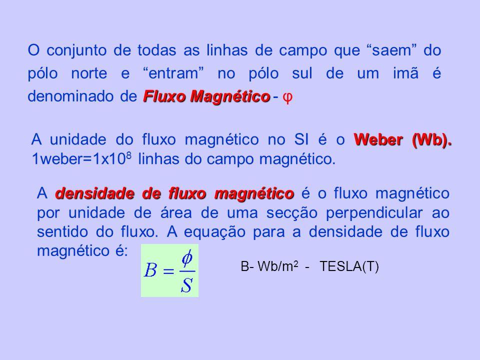 O conjunto de todas as linhas de campo que saem do pólo norte e entram no pólo sul de um imã é denominado de Fluxo Magnético - φ