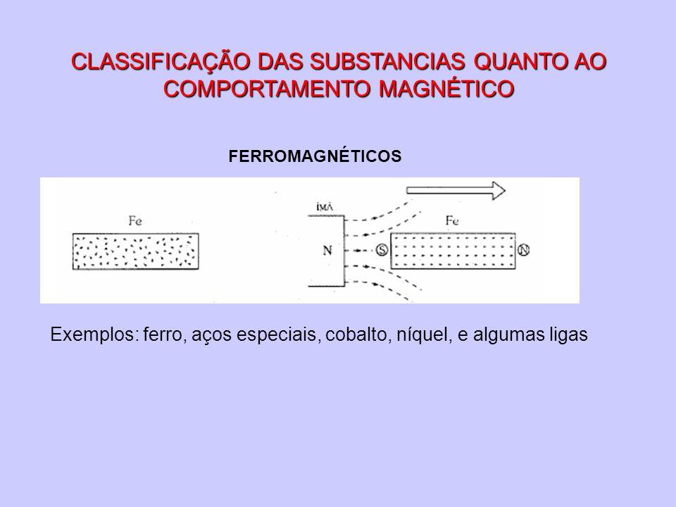 CLASSIFICAÇÃO DAS SUBSTANCIAS QUANTO AO COMPORTAMENTO MAGNÉTICO