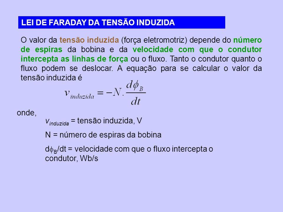 LEI DE FARADAY DA TENSÃO INDUZIDA
