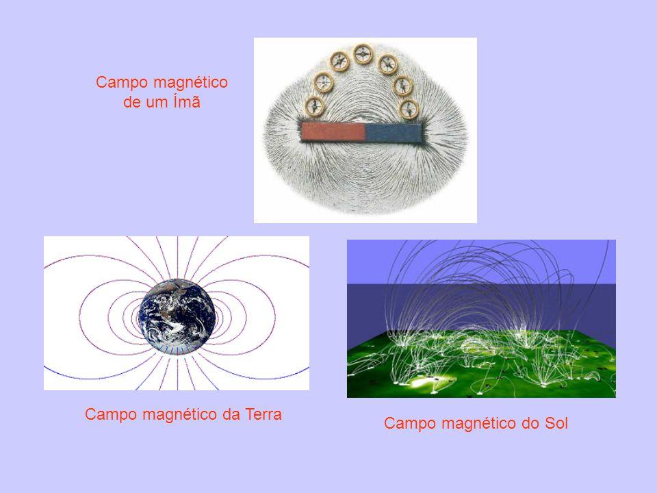Campo magnético de um Ímã