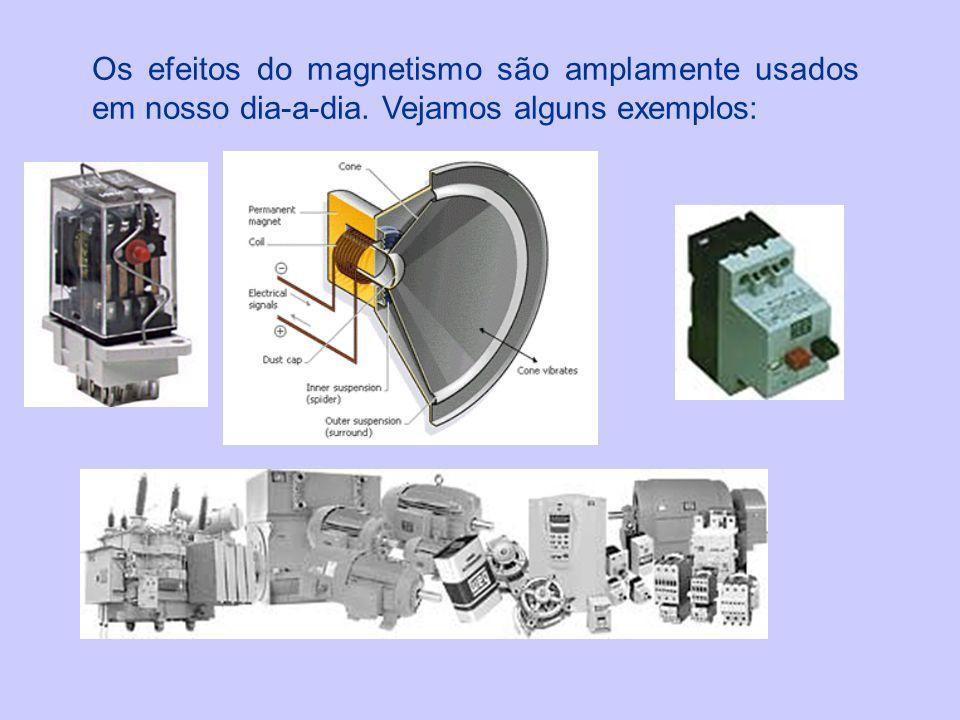 Os efeitos do magnetismo são amplamente usados em nosso dia-a-dia