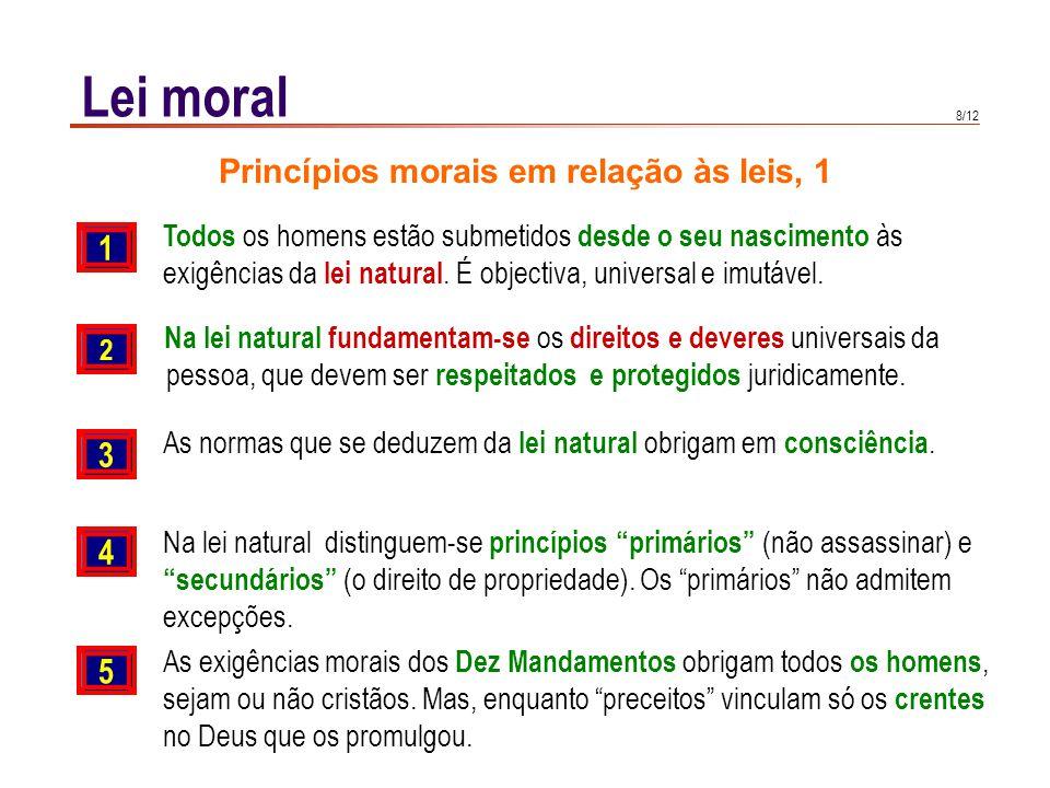 Princípios morais em relação às leis, 2