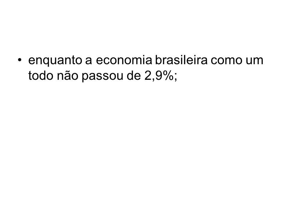 enquanto a economia brasileira como um todo não passou de 2,9%;