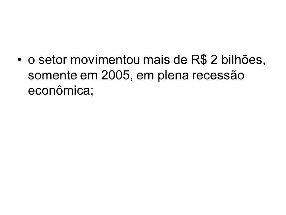 o setor movimentou mais de R$ 2 bilhões, somente em 2005, em plena recessão econômica;