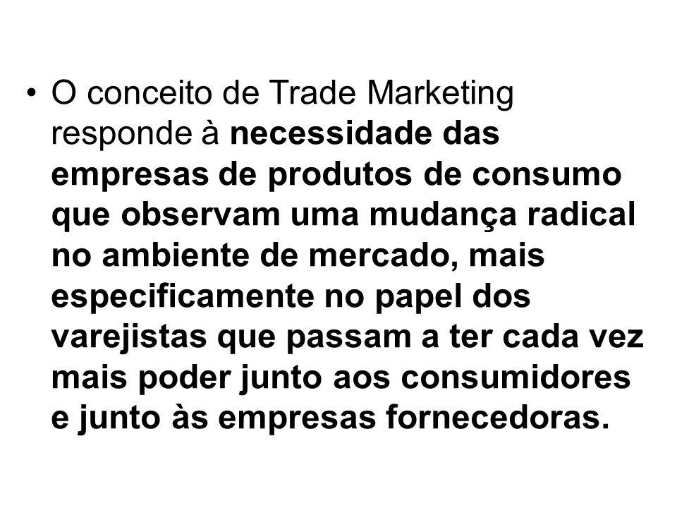 O conceito de Trade Marketing responde à necessidade das empresas de produtos de consumo que observam uma mudança radical no ambiente de mercado, mais especificamente no papel dos varejistas que passam a ter cada vez mais poder junto aos consumidores e junto às empresas fornecedoras.