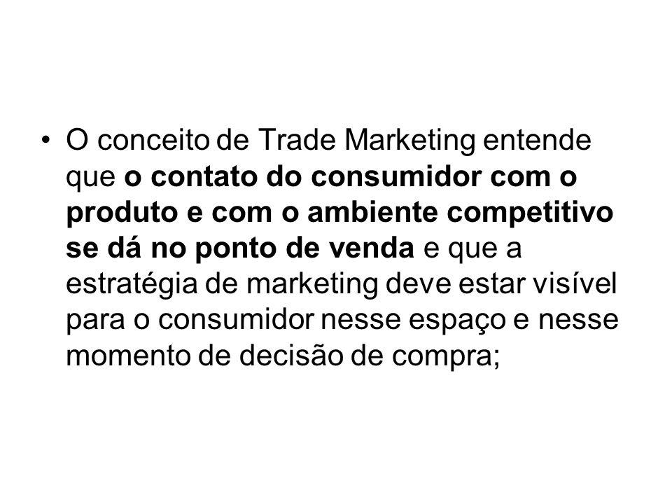 O conceito de Trade Marketing entende que o contato do consumidor com o produto e com o ambiente competitivo se dá no ponto de venda e que a estratégia de marketing deve estar visível para o consumidor nesse espaço e nesse momento de decisão de compra;