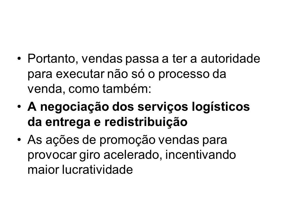 Portanto, vendas passa a ter a autoridade para executar não só o processo da venda, como também:
