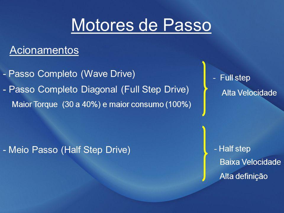 Motores de Passo Acionamentos - Passo Completo (Wave Drive)