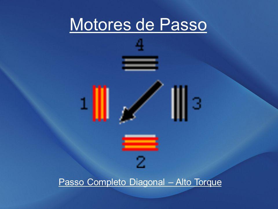 Motores de Passo Passo Completo Diagonal – Alto Torque