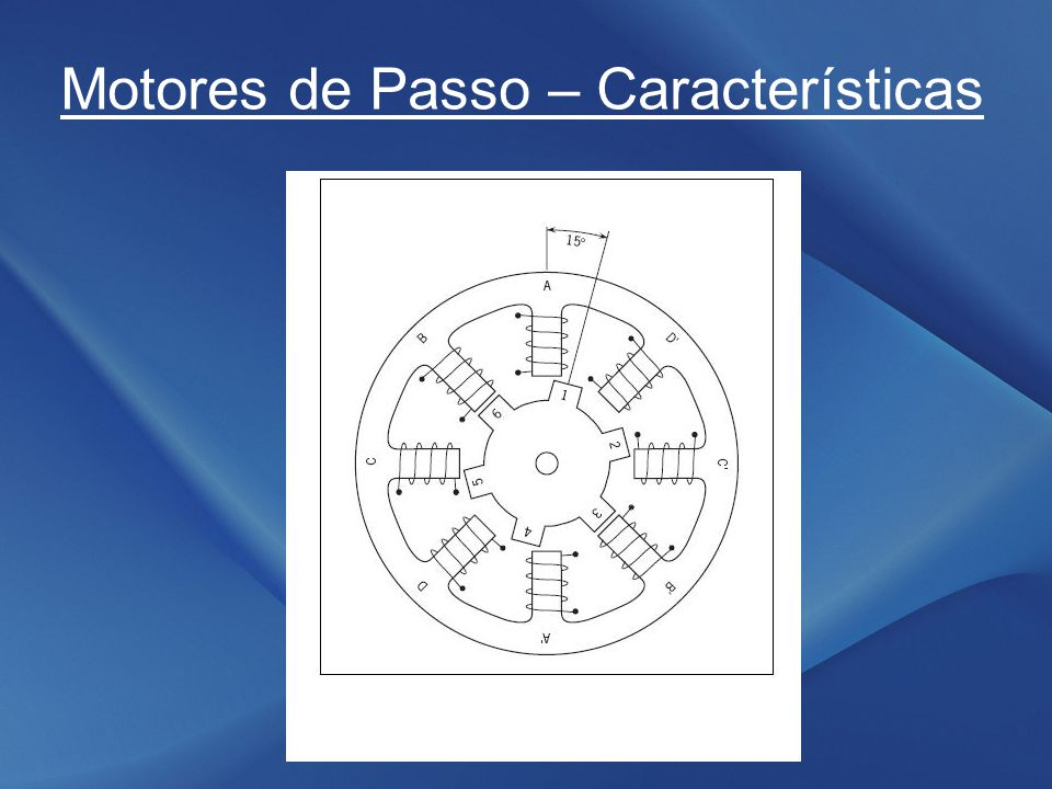 Motores de Passo – Características