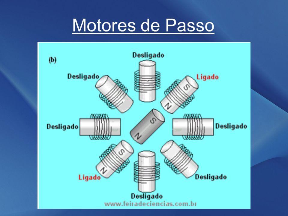 Motores de Passo