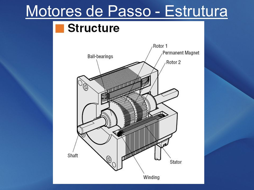 Motores de Passo - Estrutura