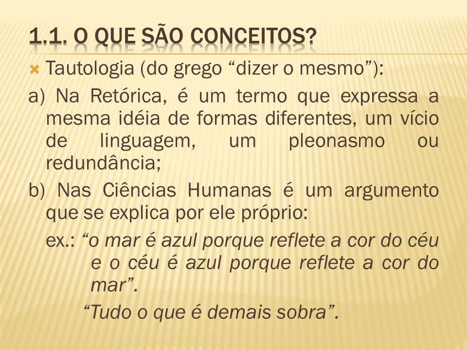 1.1. O que são conceitos Tautologia (do grego dizer o mesmo ):
