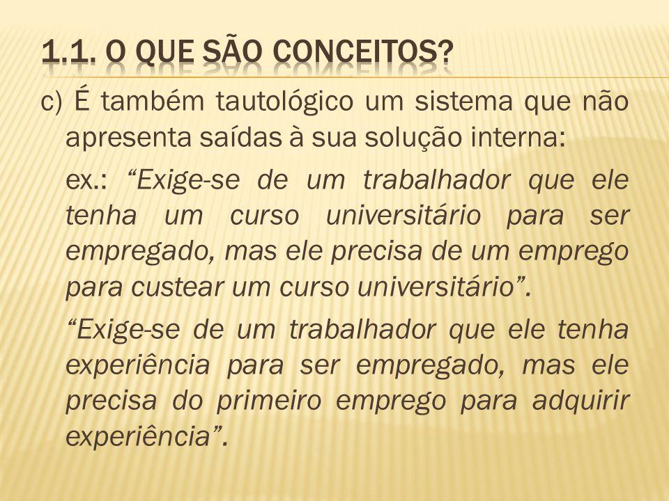1.1. O que são conceitos c) É também tautológico um sistema que não apresenta saídas à sua solução interna: