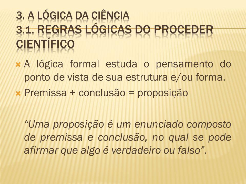 3. A LÓGICA DA CIÊNCIA 3.1. Regras lógicas do proceder científico