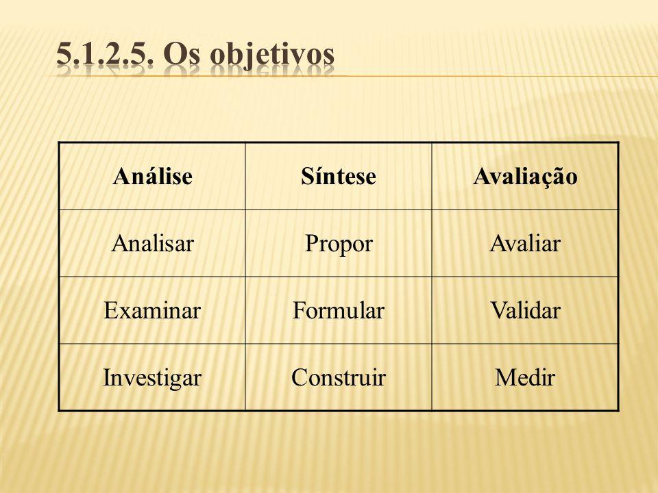 5.1.2.5. Os objetivos Análise Síntese Avaliação Analisar Propor