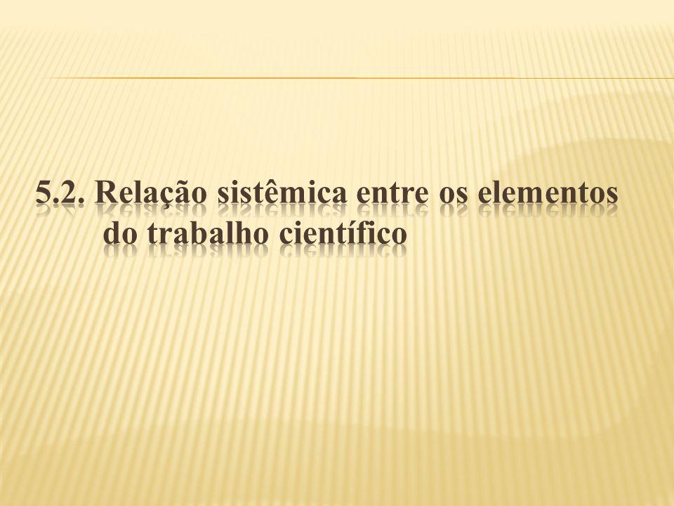5.2. Relação sistêmica entre os elementos do trabalho científico