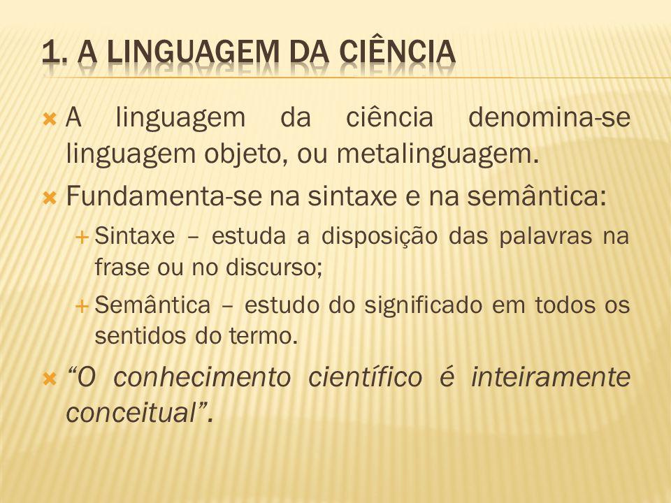 1. A LINGUAGEM DA CIÊNCIA A linguagem da ciência denomina-se linguagem objeto, ou metalinguagem. Fundamenta-se na sintaxe e na semântica: