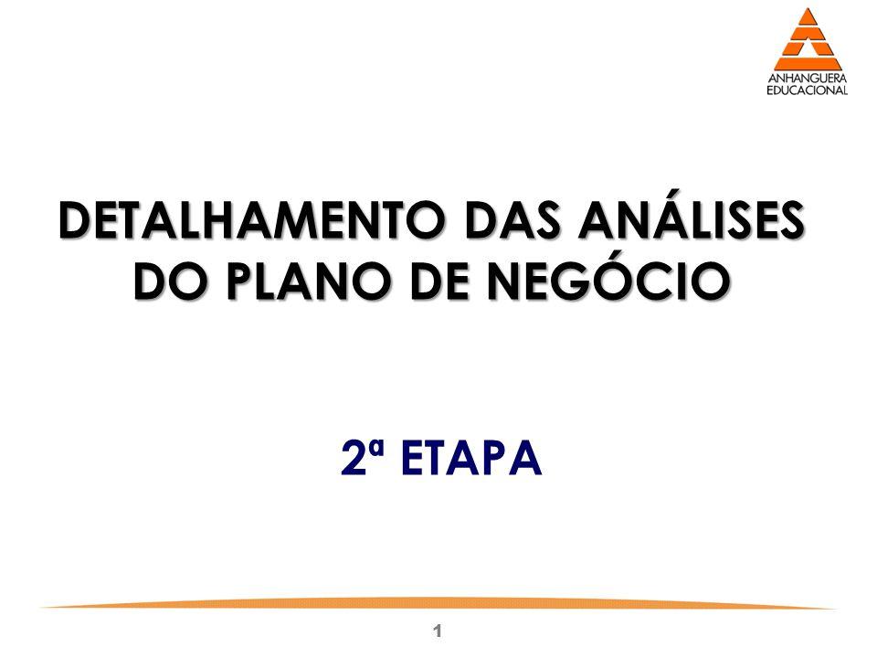 DETALHAMENTO DAS ANÁLISES DO PLANO DE NEGÓCIO