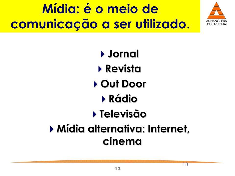 Mídia: é o meio de comunicação a ser utilizado.