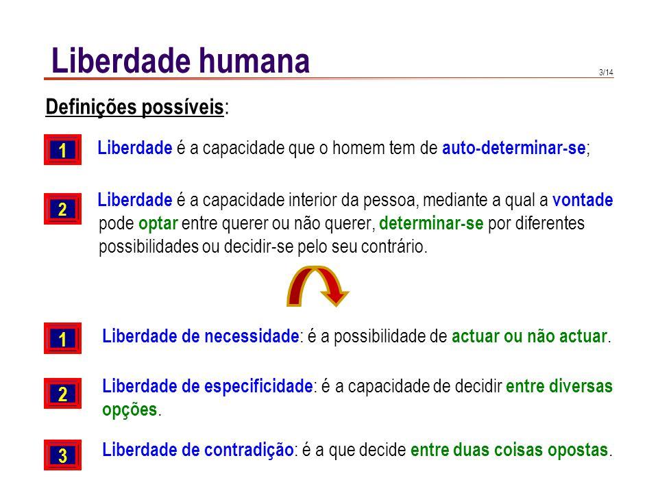 Liberdade humana Origens muito diversas da limitação da liberdade do homem: pela natureza do próprio ser (o homem não pode voar)