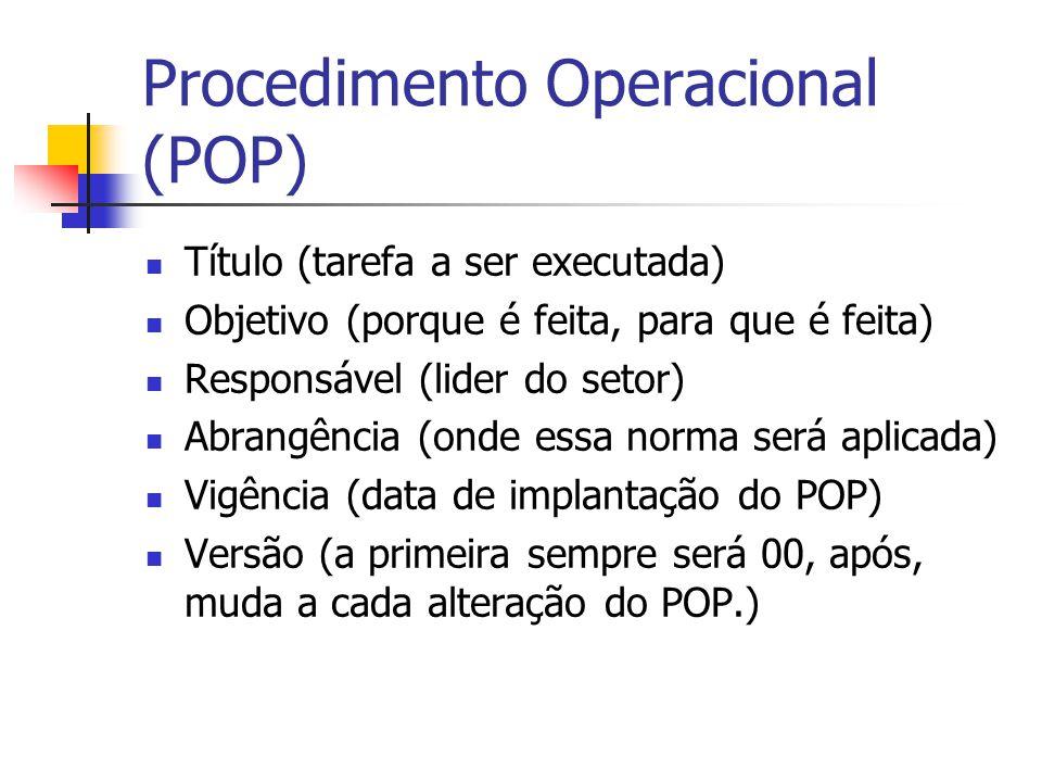 Procedimento Operacional (POP)